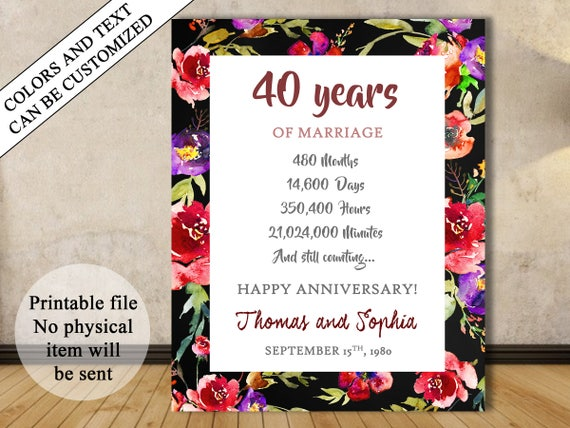 40th Wedding Anniversary Gifts For Husband: 40 Year Wedding Anniversary Gift 40th Anniversary