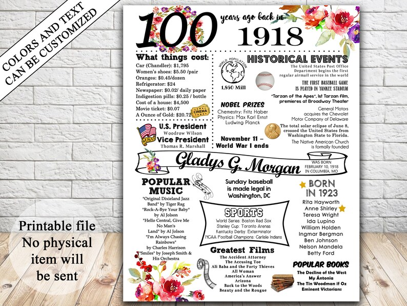 f5f528a7ca7 100th Birthday Gift 1918 Poster Chalkboard Decorations | Etsy