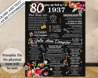80th Birthday Poster, 80th Birthday Chalkboard, 80th Anniversary Poster, 80th Birthday Gift, back in 1937, 80 years ago, born in 1937