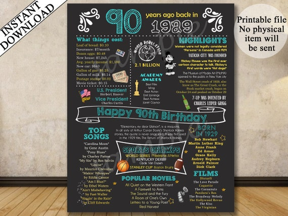 90th Birthday Poster 1929 Chalkboard Happy Decoration
