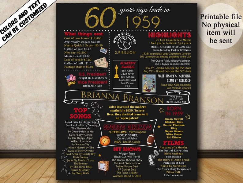 60th Birthday Chalkboard 60th Birthday Poster 1959   Etsy on rock house designs, classical house designs, smoking house designs, 1950's house designs, alternative house designs, christmas house designs, euro house designs, 1800s house designs, 1970s house designs, old school house designs, international house designs, 20's house designs, homemade house designs, house house designs, 1990s house designs, 1960's house designs, halloween house designs, industrial house designs, jazz house designs,