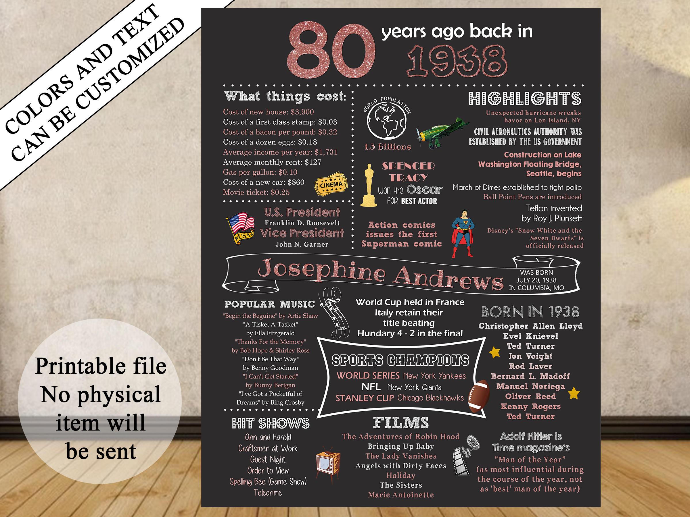80 geburtstagsgeschenk 80 geburtstag tafel 80 geburtstag. Black Bedroom Furniture Sets. Home Design Ideas