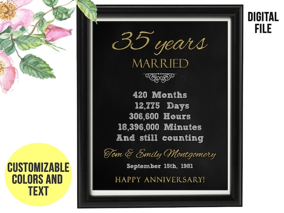 Anniversary Chalkboard 45th Anniversary Sign Anniversary Numbers Stats 45th Anniversary Gift 45th Year Wedding Anniversary