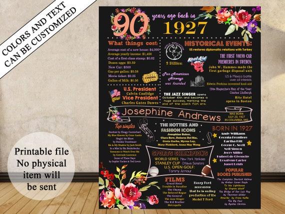 90th Birthday Gift For Women Poster Banner