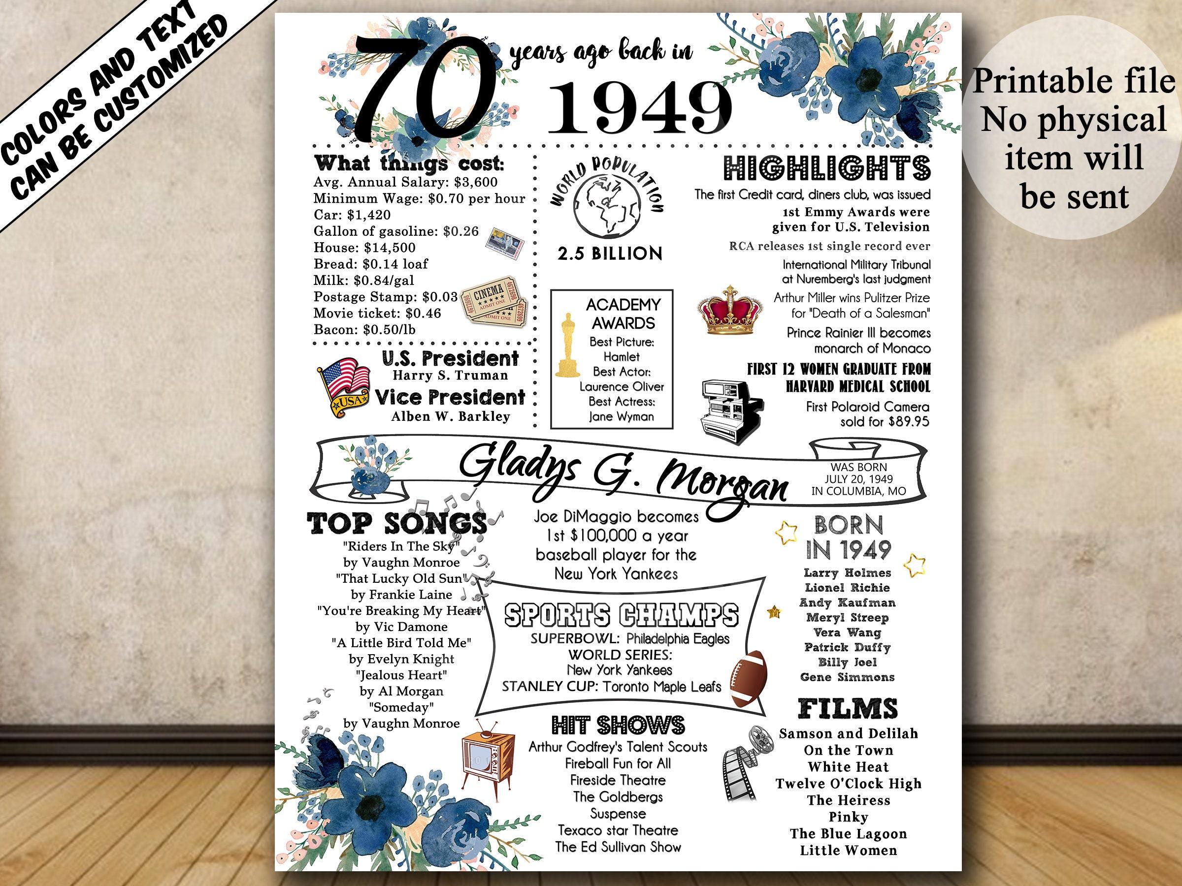 3639e94efad 70th Birthday Poster 70th Birthday Chalkboard 1949 70th | Etsy