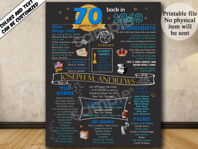 70th Birthday Chalkboard, 1949 70th Birthday Decorations