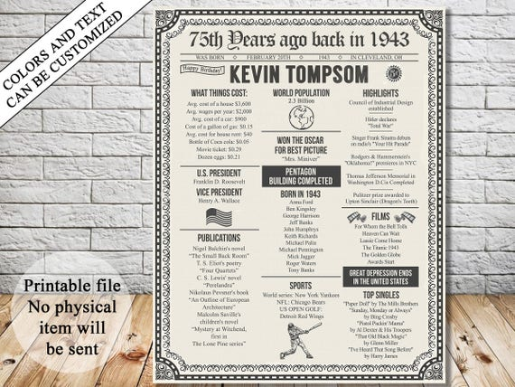 75th Birthday Gift For Men Born In 1943 Chalkboard Sign Personalized Newspaper Poster