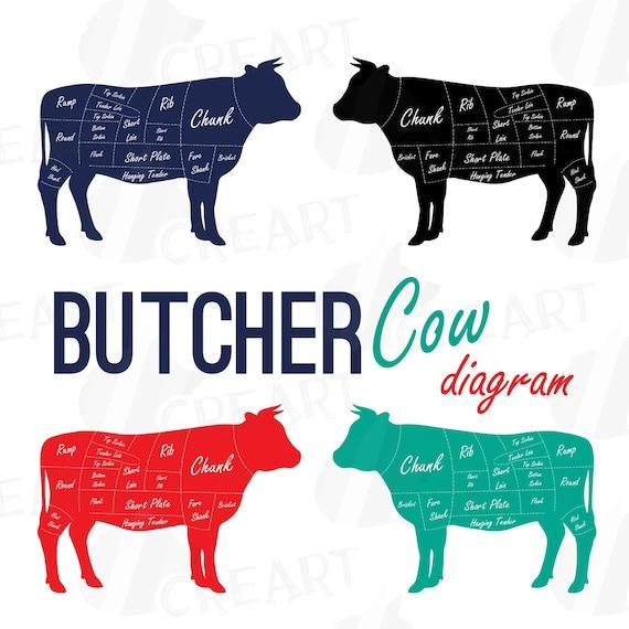 il_570xN.1470747733_4sn9 butcher diagram clip art digital cow diagram beef cuts etsy