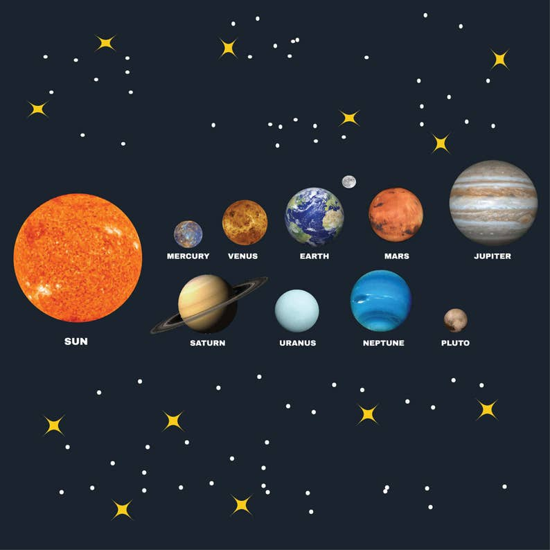 photo about Planets Printable known as Watercolor sunshine procedure with planets. Printable galaxy decoration, planets with names vector picture. Png, jpg, vector, information provided