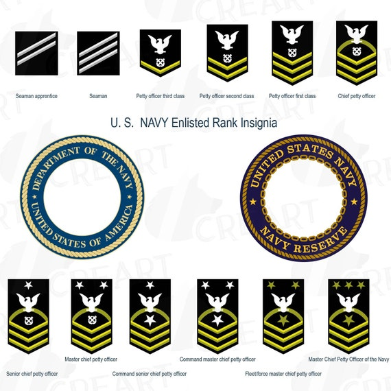 United States NAVY frame and ranks, USN navy ranks insignia clip art pack,  United States Armed Forces clip art, vector, png, svg, jpg files