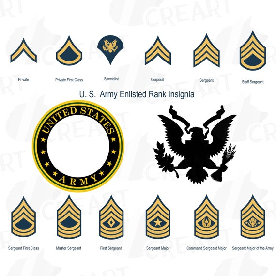 Us Army Enlisted Rank Insignia Collection Us Army Frame Clip Etsy