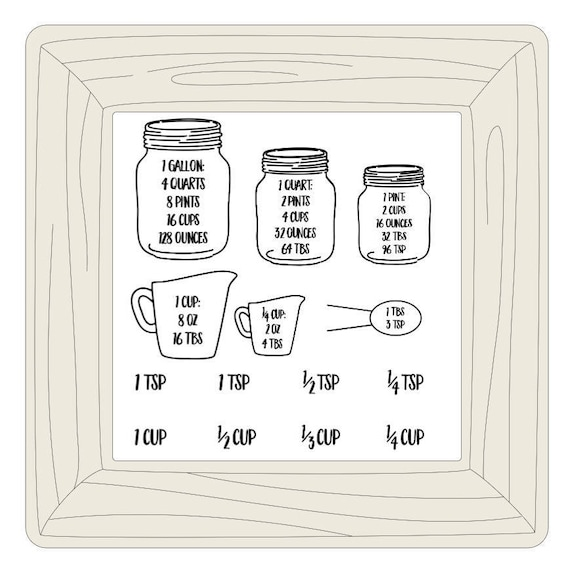 Kitchen Measurement Conversion Chart Decal Set Cup And Spoon Etsy