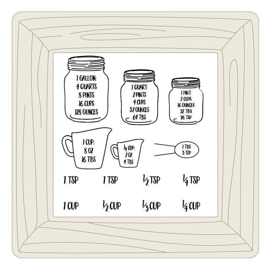 Kitchen Measurement Conversion: Kitchen Measurement Conversion Chart Decal Set Cup And