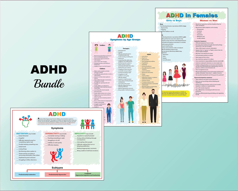 Printable Bundle of ADHD Behavior & Symptoms Posters