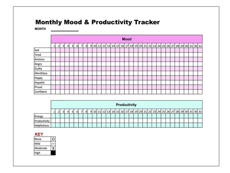 graphic relating to Printable Mood Chart named Printable Temper Efficiency Tracker