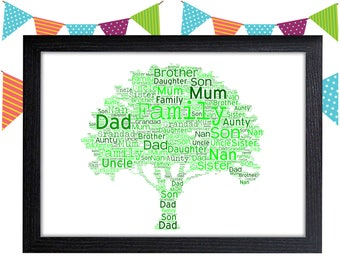 Personalized Gift Family Tree Gift Housewarming Gift Family Wall Prints Family Wall Art Wall Decor Personalised Gift Wall Art Prints