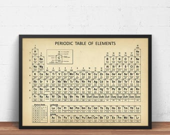 periodic table wall art print digital download periodic table of elements chemistry - Periodic Table Of Elements Gifts