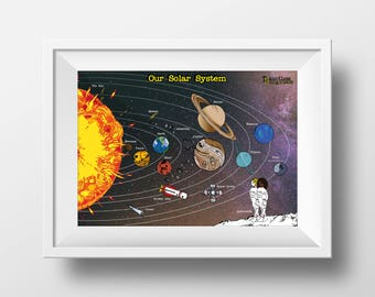 A3 Solar System Print,  Space art, Nursery art, Dauntless Daughters Art, Feminist, stem girls.