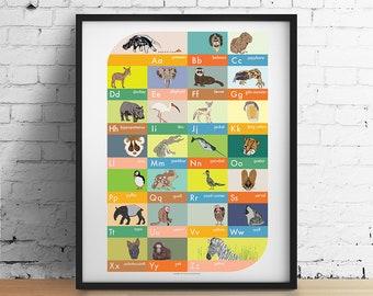 Animal Alphabet, Alphabet Poster, ABC Poster, Alphabet Print, DIY Nursery wall art, Alphabet Animals, Alphabet Art Print, Printable Alphabet