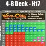 Wizard of Odds Blackjack Strategy Cards - 4-8 Deck, Dealer Hits Soft 17