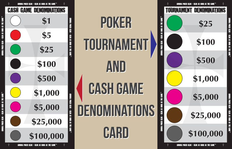 10 Poker Tournament and Cash Game Denomination Cards image 0
