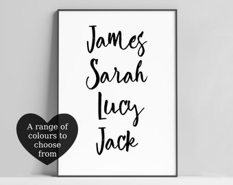 Personalised Custom Family Name Print Mothers Day Gift Available In A Range Of Colours