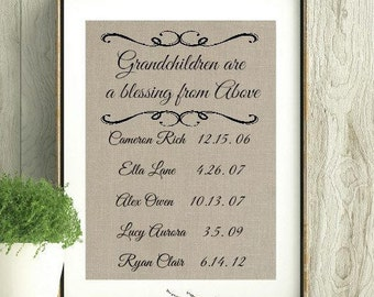 Mothers Day for Grandma, Mothers Day Gift,Custom Birthday Reminder,Gift for Grandma,Gift for Mom, Birthday Wall Art,Custom Birth Dates Print