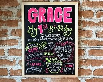 Personalised Memory Chalkboard