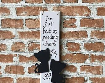 Cat Feeding Chart Tracker Chalkboard Plaque