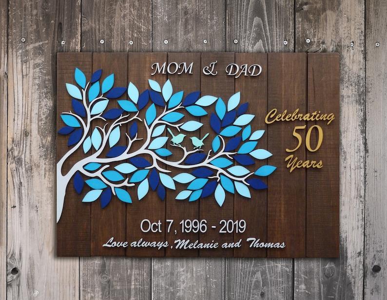 70th Birthday Gift For Dad Men