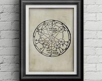Astronomy  ancient print 007 - astronomy print - antique astronomy map - old sun illustration - astronomy poster deco