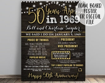 50th Chalkboard Etsy