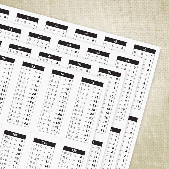 1-12 Mathe Tabelle Tabelle druckbare Kit mathematische | Etsy