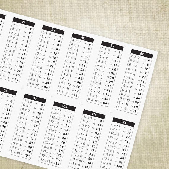 1 12 Times Table Chart Printable Math Problems Table Chart Etsy