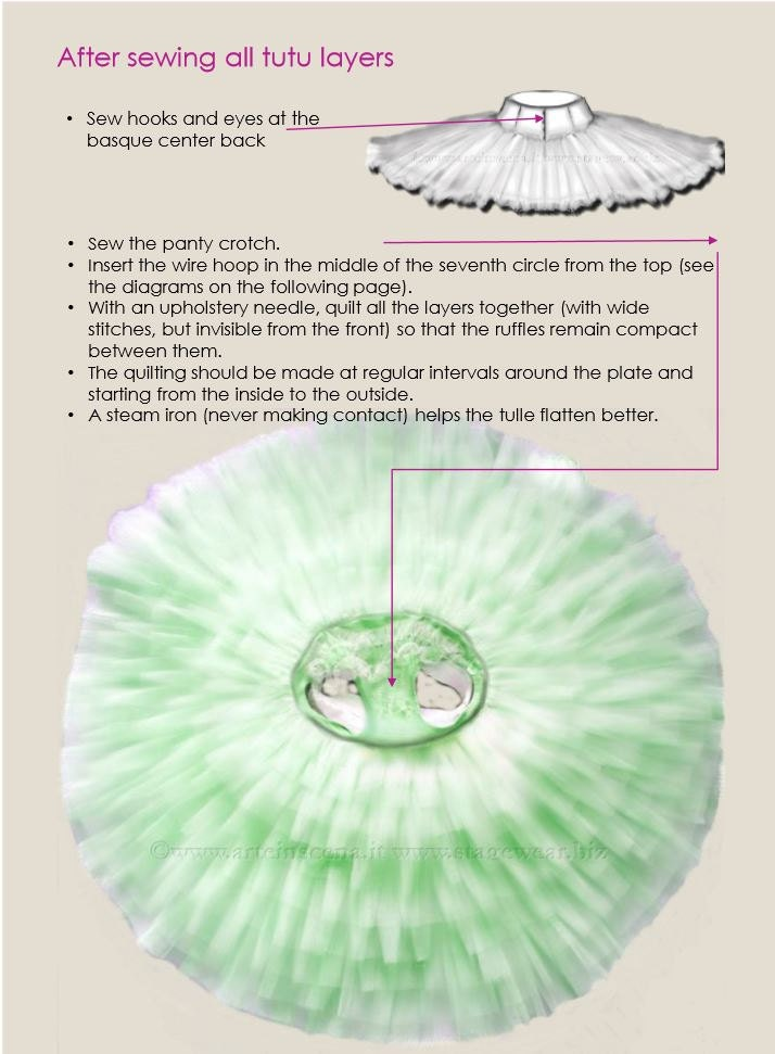 Pancake tutu patterns plus tutorial from sewingpatternlab on etsy this is a digital file ccuart Choice Image