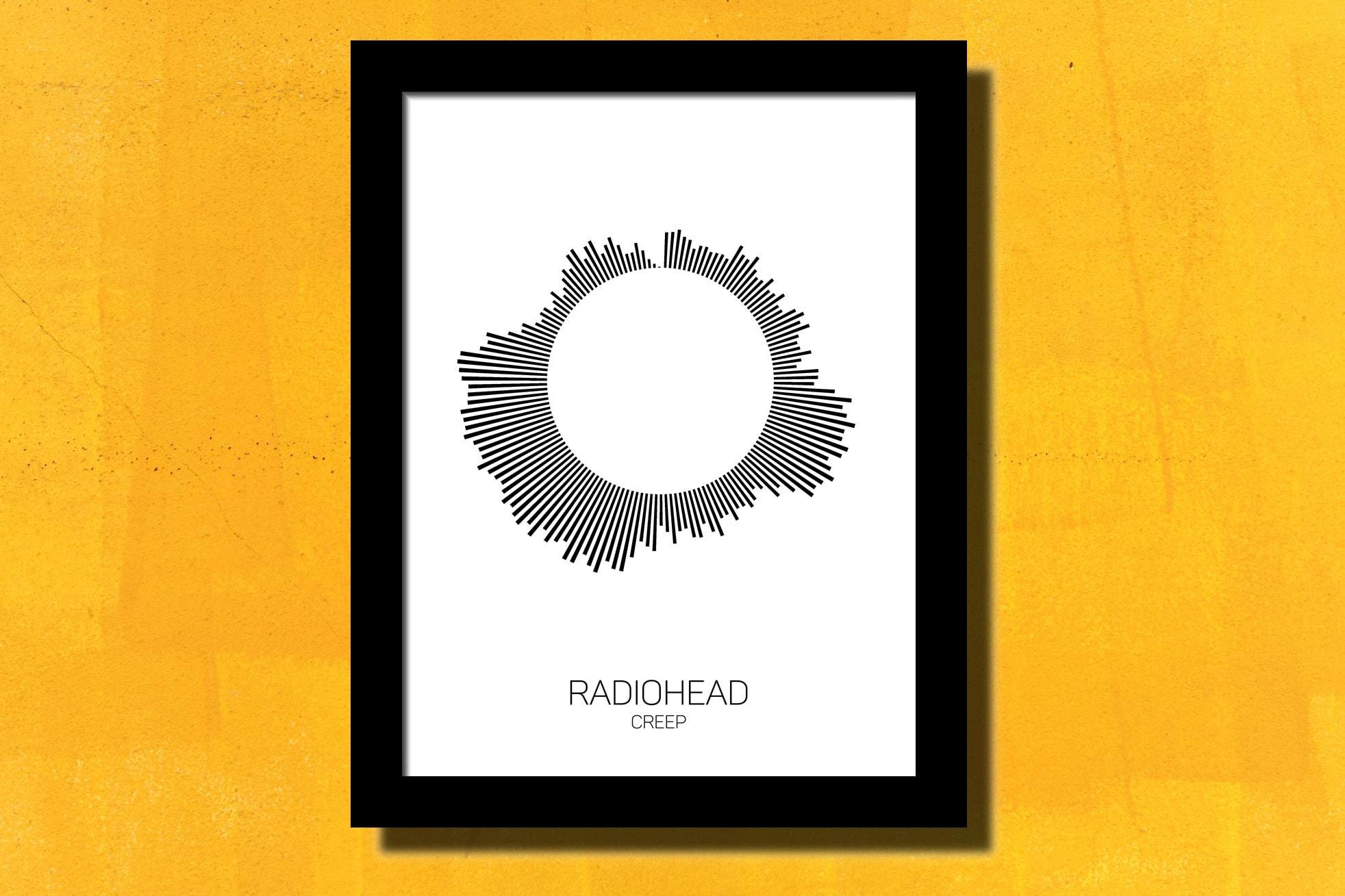 Radiohead Creep Poster Soundwave Art Music Art Radiohead | Etsy