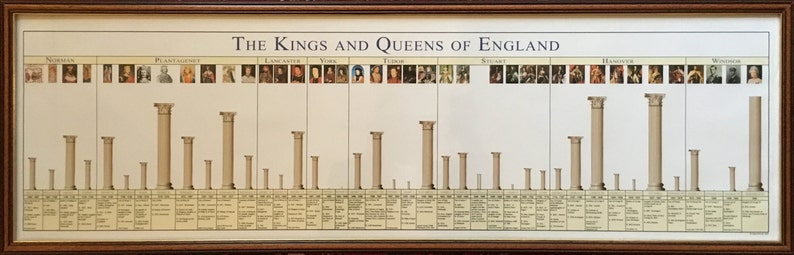 The Kings and Queens of England image 0