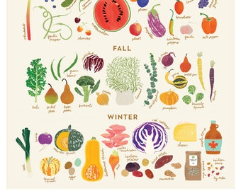 Seasonal Produce Etsy