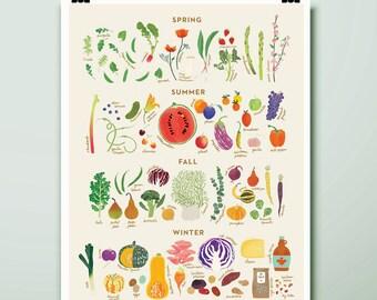 Seasonal Guide to Local Produce