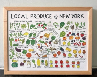 Local Produce of New York Chart