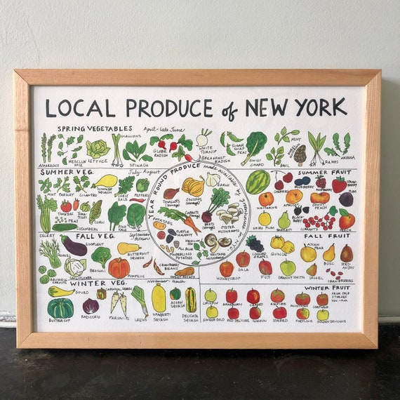 Local Produce Chart Of New York Etsy
