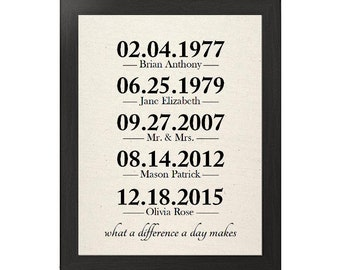 What a Difference a Day Makes Cotton Canvas | Personalized Family Name Sign | Important Dates Anniversary | Valentines Day Gift Mom Wife