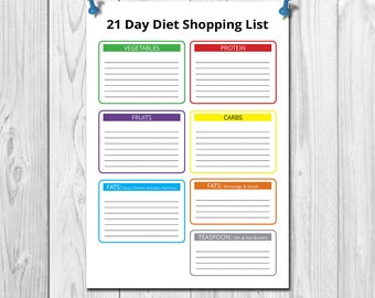 photograph relating to 21 Day Fix Food List Printable named 21 working day repair foodstuff listing Etsy