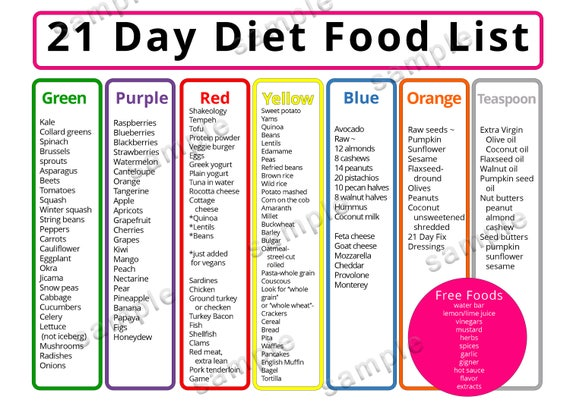 My 21 Day Fix Meal Plan Food list Shopping List Printable ...