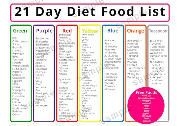 sgd diet food list