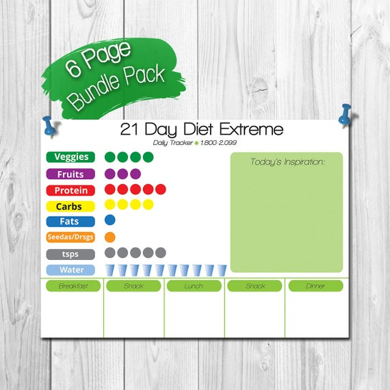 31-Tage-Diät-Einkaufsliste