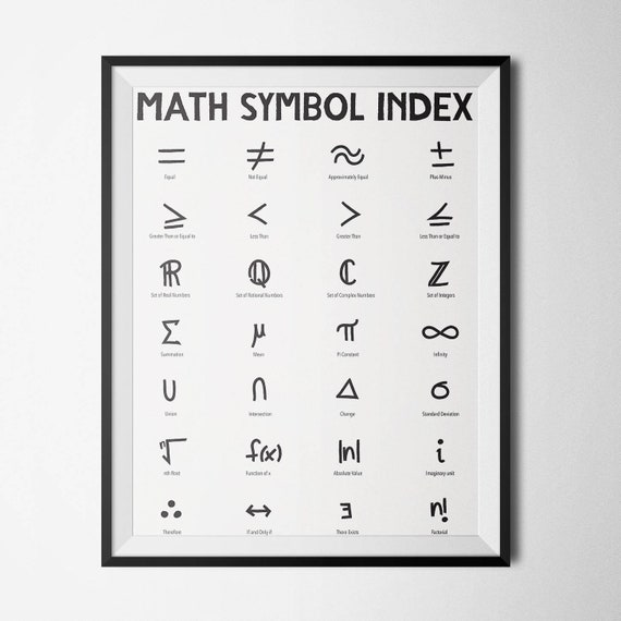 Math Symbol Index Poster For Classrooms Teachers Etsy
