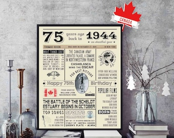 Mother In Law Or Parents 1944 Birthday Flashback Poster 75th Gift Idea For Him Men Brother Husband Son Banner