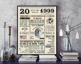 95 Jahren Vor Zuruck Im Jahr 1923 Uns Veranstaltungen Us Etsy