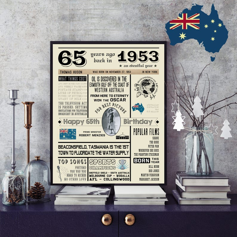 Personalize 65th Birthday Gift For Grandparents Back In 1953 Newspaper Facts Idea Him Men Brother Husband Son